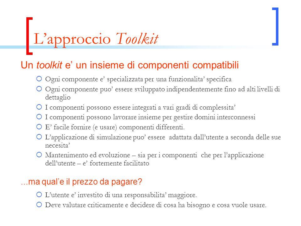 L'approccio Toolkit Un toolkit e' un insieme di componenti compatibili  Ogni componente e' specializzata per una funzionalita' specifica  Ogni compo