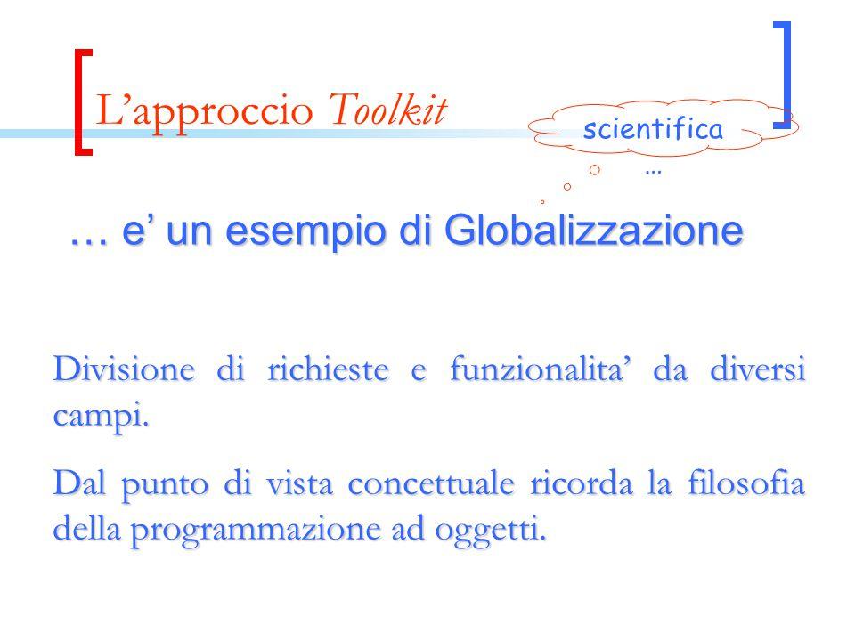 … e' un esempio di Globalizzazione Divisione di richieste e funzionalita' da diversi campi. Dal punto di vista concettuale ricorda la filosofia della