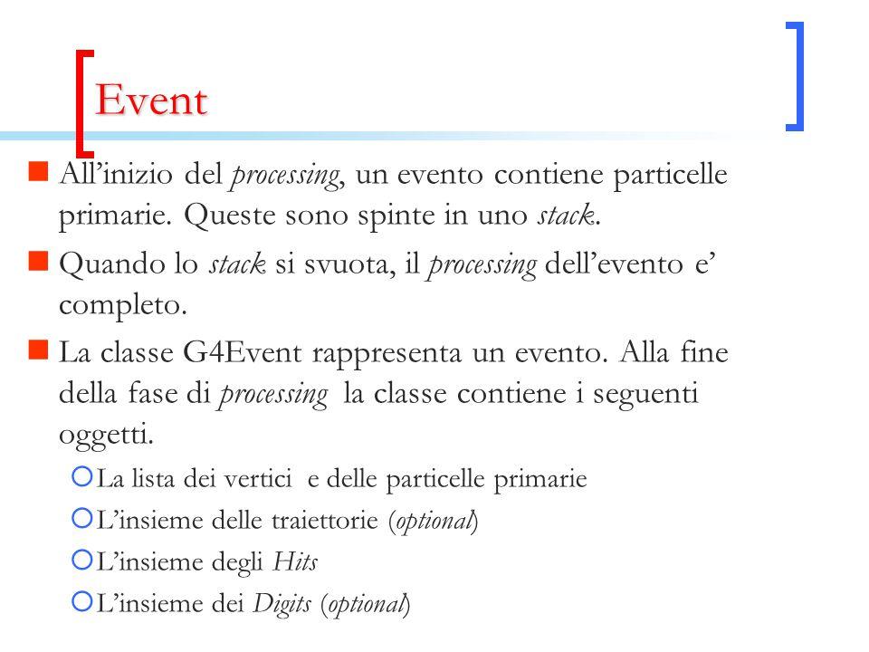 Event All'inizio del processing, un evento contiene particelle primarie. Queste sono spinte in uno stack. Quando lo stack si svuota, il processing del