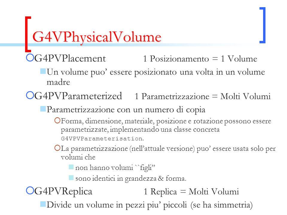 G4VPhysicalVolume  G4PVPlacement 1 Posizionamento = 1 Volume Un volume puo' essere posizionato una volta in un volume madre  G4PVParameterized 1 Parametrizzazione = Molti Volumi Parametrizzazione con un numero di copia  Forma, dimensione, materiale, posizione e rotazione possono essere parametrizzate, implementando una classe concreta G4VPVParameterisation.