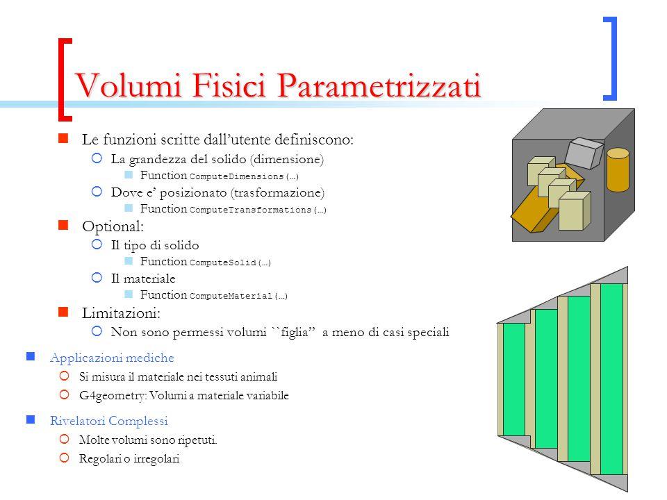 Volumi Fisici Parametrizzati Le funzioni scritte dall'utente definiscono:  La grandezza del solido (dimensione) Function ComputeDimensions(…)  Dove