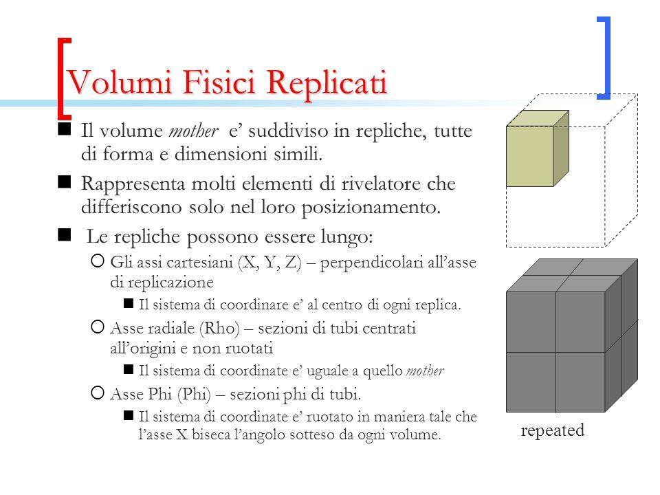 Volumi Fisici Replicati Il volume mother e' suddiviso in repliche, tutte di forma e dimensioni simili. Rappresenta molti elementi di rivelatore che di