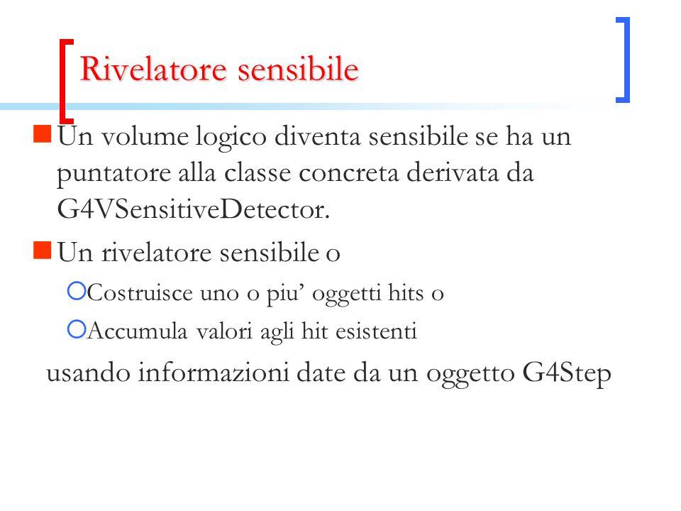 Rivelatore sensibile Un volume logico diventa sensibile se ha un puntatore alla classe concreta derivata da G4VSensitiveDetector. Un rivelatore sensib