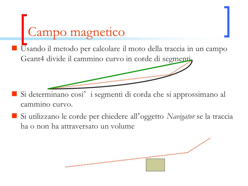 Usando il metodo per calcolare il moto della traccia in un campo Geant4 divide il cammino curvo in corde di segmenti. Si determinano cosi ' i segmenti