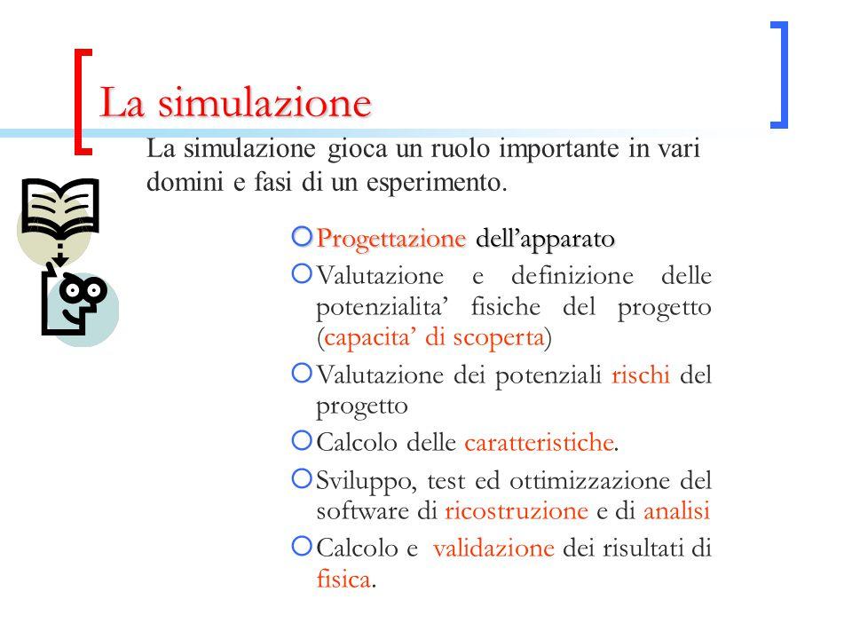  Progettazione dell'apparato  Valutazione e definizione delle potenzialita' fisiche del progetto (capacita' di scoperta)  Valutazione dei potenzial
