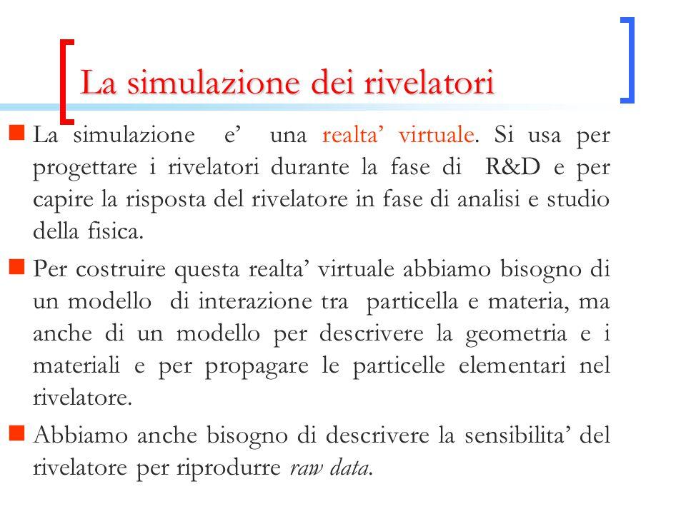 La simulazione dei rivelatori La simulazione e' una realta' virtuale. Si usa per progettare i rivelatori durante la fase di R&D e per capire la rispos