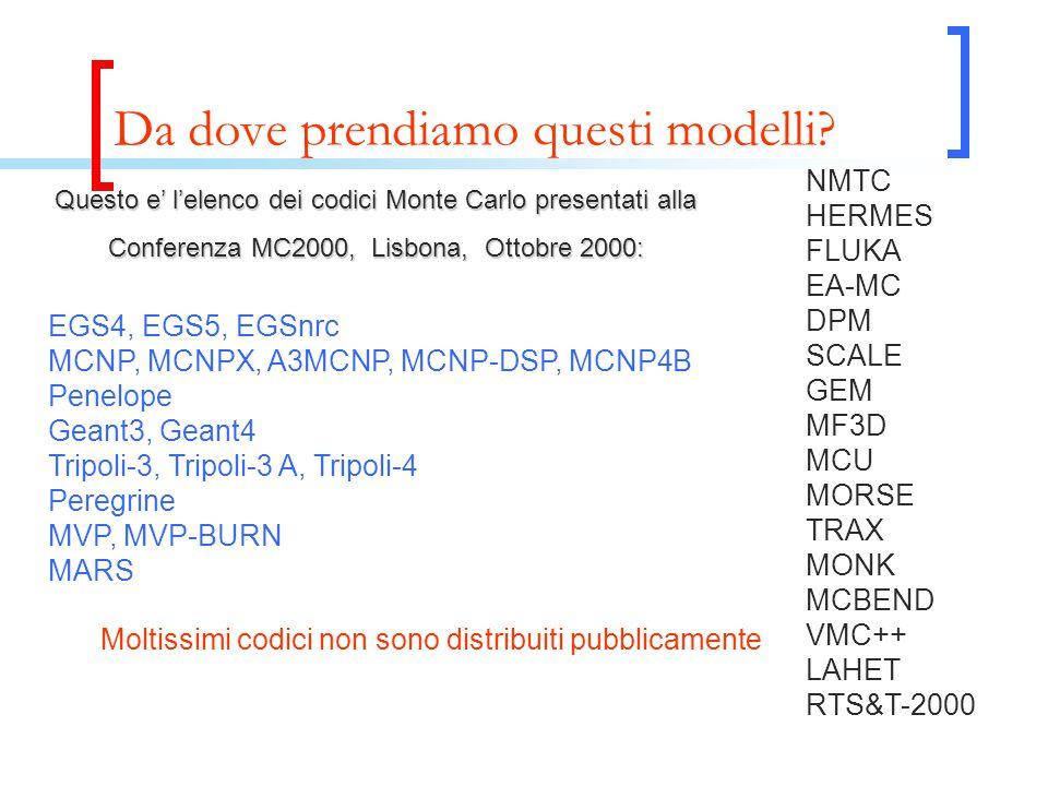 EGS4, EGS5, EGSnrc MCNP, MCNPX, A3MCNP, MCNP-DSP, MCNP4B Penelope Geant3, Geant4 Tripoli-3, Tripoli-3 A, Tripoli-4 Peregrine MVP, MVP-BURN MARS MCU MORSE TRAX MONK MCBEND VMC++ LAHET RTS&T-2000 NMTC HERMES FLUKA EA-MC DPM SCALE GEM MF3D Moltissimi codici non sono distribuiti pubblicamente Da dove prendiamo questi modelli.