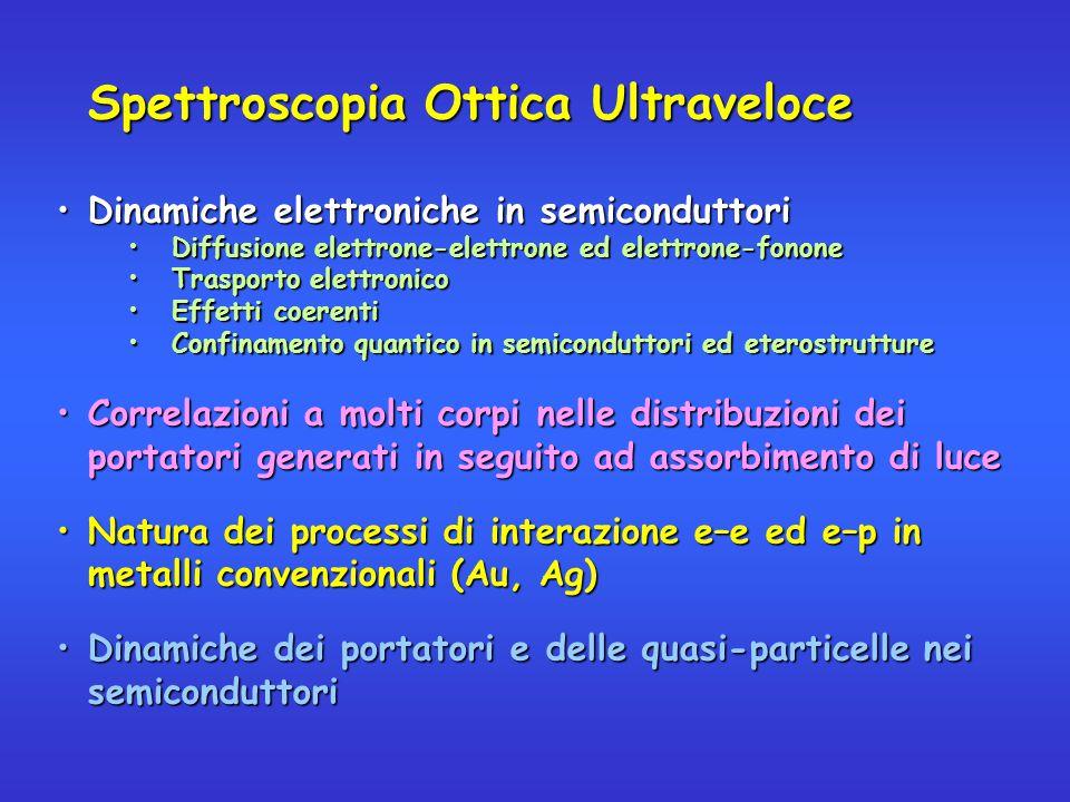 Spettroscopia Ottica Ultraveloce Dinamiche elettroniche in semiconduttoriDinamiche elettroniche in semiconduttori Diffusione elettrone-elettrone ed el