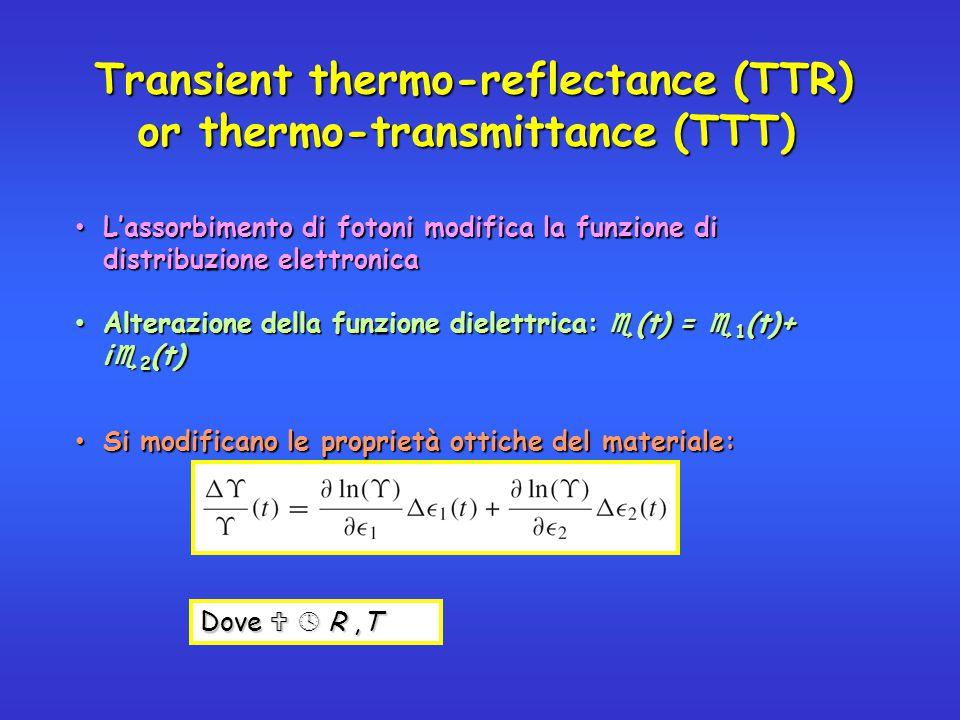 L'assorbimento di fotoni modifica la funzione di distribuzione elettronica L'assorbimento di fotoni modifica la funzione di distribuzione elettronica
