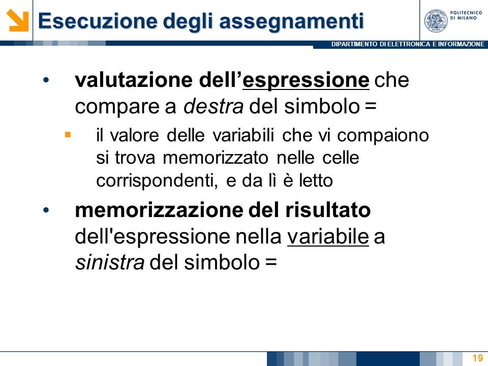DIPARTIMENTO DI ELETTRONICA E INFORMAZIONE 19 Esecuzione degli assegnamenti valutazione dell'espressione che compare a destra del simbolo =  il valor