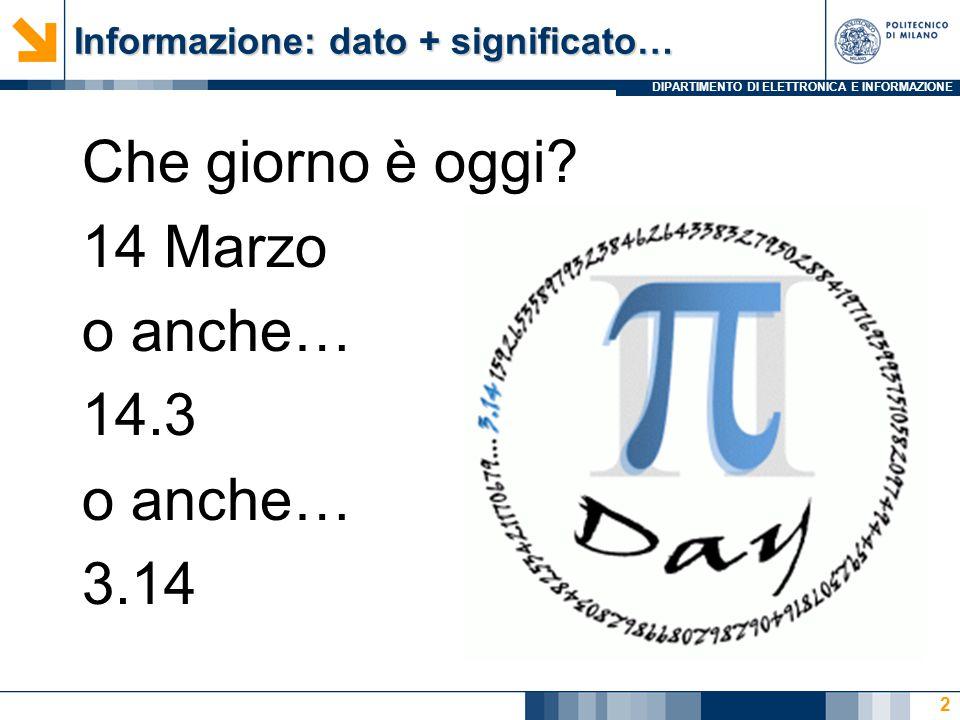 DIPARTIMENTO DI ELETTRONICA E INFORMAZIONE Informazione: dato + significato… Che giorno è oggi? 14 Marzo o anche… 14.3 o anche… 3.14 2