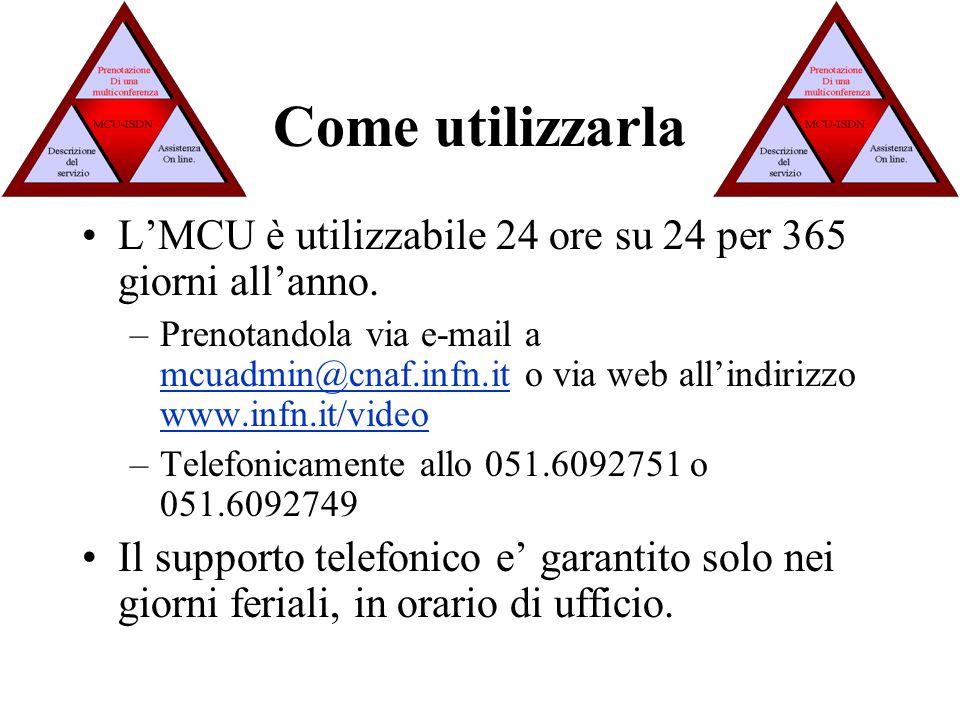 Come utilizzarla L'MCU è utilizzabile 24 ore su 24 per 365 giorni all'anno.