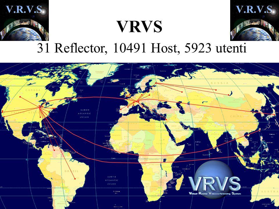 VRVS 31 Reflector, 10491 Host, 5923 utenti