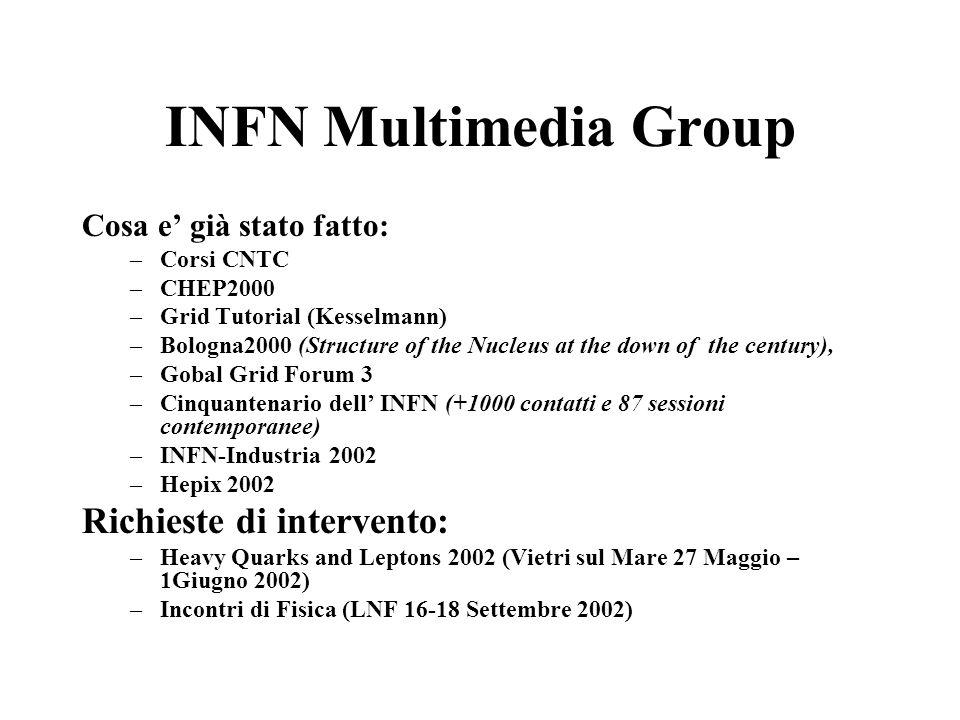 Cosa e' già stato fatto: –Corsi CNTC –CHEP2000 –Grid Tutorial (Kesselmann) –Bologna2000 (Structure of the Nucleus at the down of the century), –Gobal Grid Forum 3 –Cinquantenario dell' INFN (+1000 contatti e 87 sessioni contemporanee) –INFN-Industria 2002 –Hepix 2002 Richieste di intervento: –Heavy Quarks and Leptons 2002 (Vietri sul Mare 27 Maggio – 1Giugno 2002) –Incontri di Fisica (LNF 16-18 Settembre 2002) INFN Multimedia Group