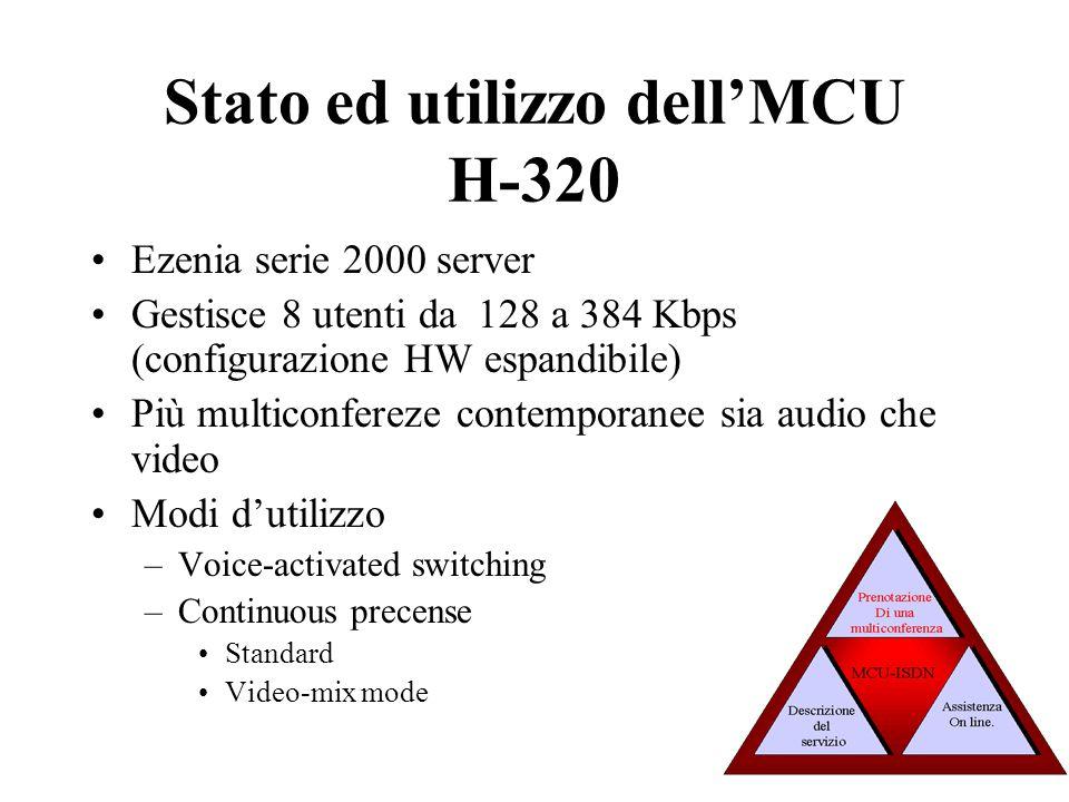 Stato ed utilizzo dell'MCU H-320 Ezenia serie 2000 server Gestisce 8 utenti da 128 a 384 Kbps (configurazione HW espandibile) Più multiconfereze contemporanee sia audio che video Modi d'utilizzo –Voice-activated switching –Continuous precense Standard Video-mix mode