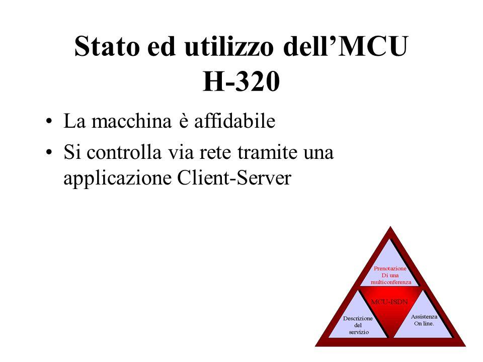 Stato ed utilizzo dell'MCU H-320 La macchina è affidabile Si controlla via rete tramite una applicazione Client-Server