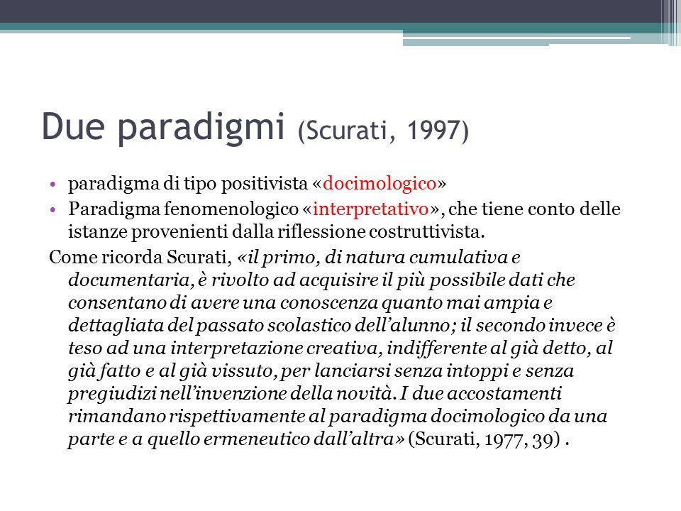 Due paradigmi (Scurati, 1997) paradigma di tipo positivista «docimologico» Paradigma fenomenologico «interpretativo», che tiene conto delle istanze provenienti dalla riflessione costruttivista.