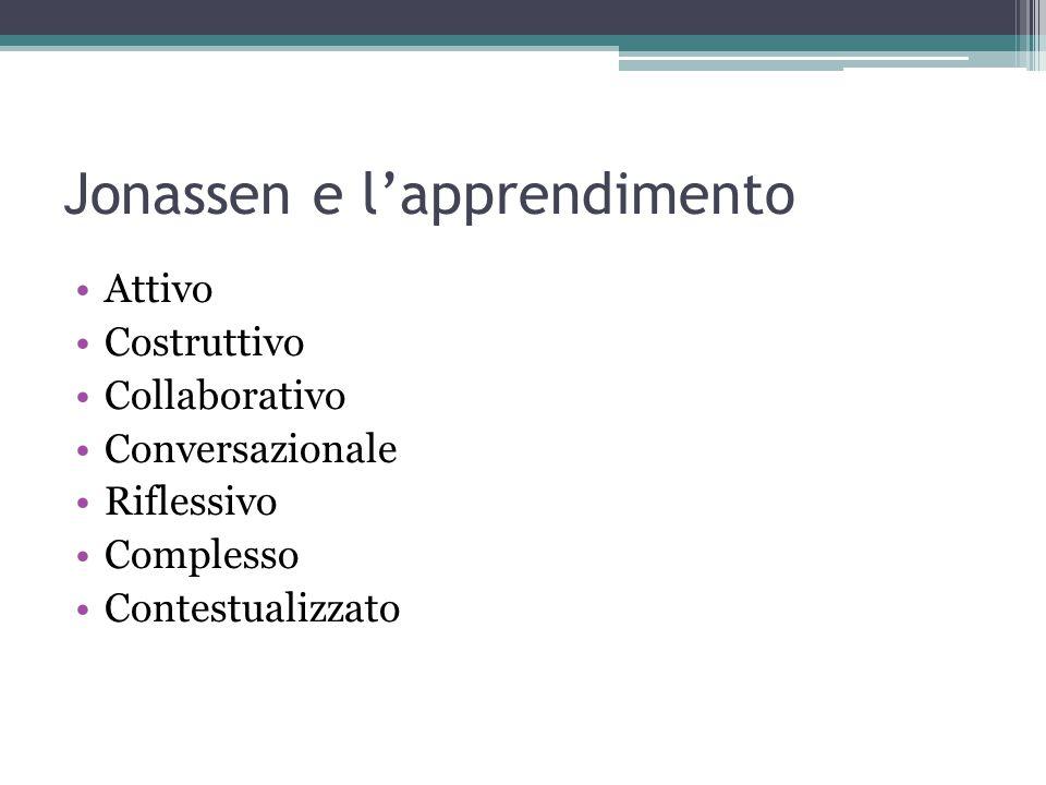 Jonassen e l'apprendimento Attivo Costruttivo Collaborativo Conversazionale Riflessivo Complesso Contestualizzato