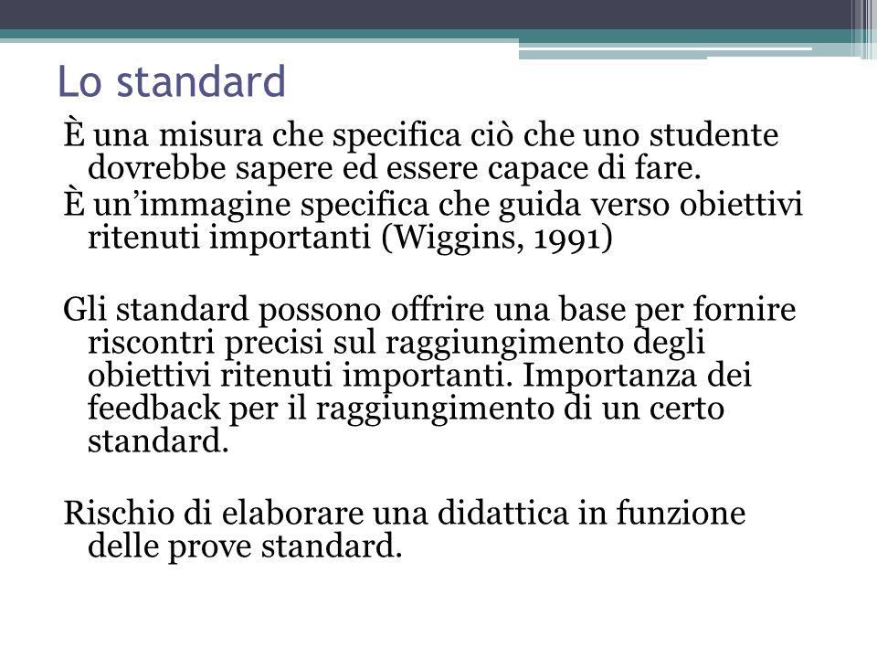 Lo standard È una misura che specifica ciò che uno studente dovrebbe sapere ed essere capace di fare. È un'immagine specifica che guida verso obiettiv
