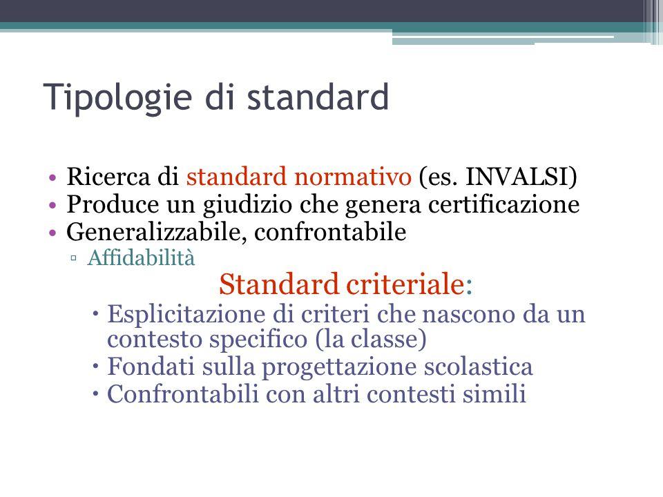 Tipologie di standard Ricerca di standard normativo (es. INVALSI) Produce un giudizio che genera certificazione Generalizzabile, confrontabile ▫Affida
