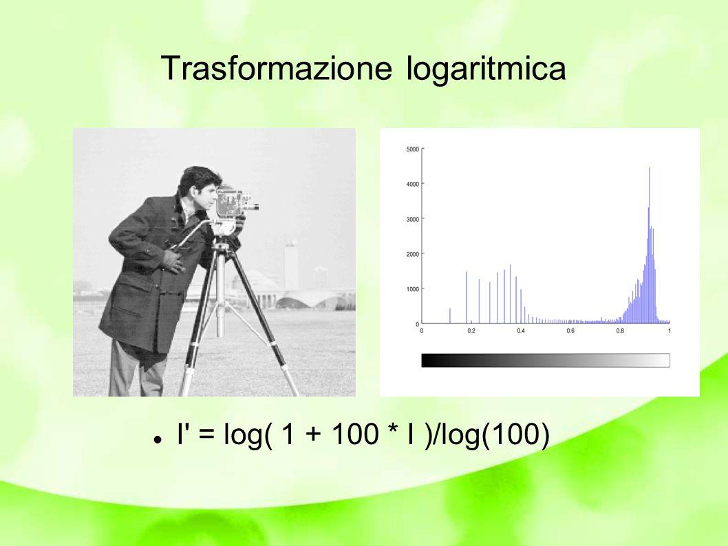 Trasformazione logaritmica I = log( 1 + 100 * I )/log(100)