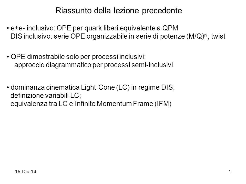 15-Dic-141 Riassunto della lezione precedente e+e- inclusivo: OPE per quark liberi equivalente a QPM DIS inclusivo: serie OPE organizzabile in serie di potenze (M/Q) n ; twist OPE dimostrabile solo per processi inclusivi; approccio diagrammatico per processi semi-inclusivi dominanza cinematica Light-Cone (LC) in regime DIS; definizione variabili LC; equivalenza tra LC e Infinite Momentum Frame (IFM)
