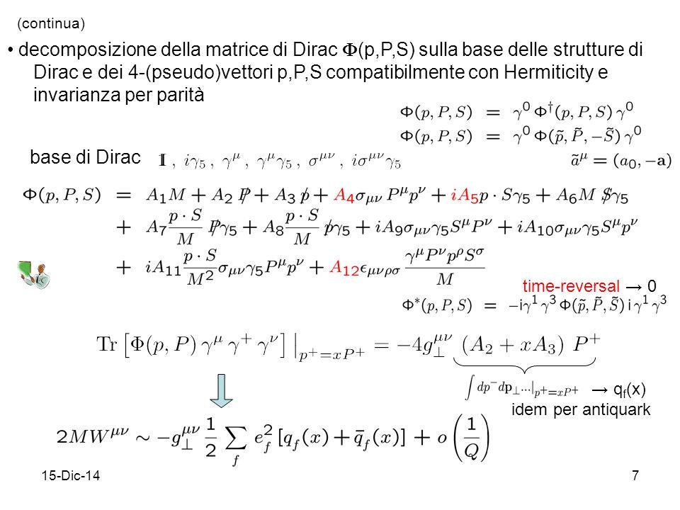 15-Dic-148 x ≈ x B F 1 (x B ) → risultato di QPM (continua) Morale : operatore bilocale  ha twist ≥ 2 ; il contributo a leading twist si ottiene in IFM selezionando il termine dominante in 1/Q (Q 2 → ∞) ; equivalentemente calcolando  sul LC al leading twist (t=2) si ritrova risultato di QPM per W  non polarizzato; ma qual è il risultato generale a t=2 .