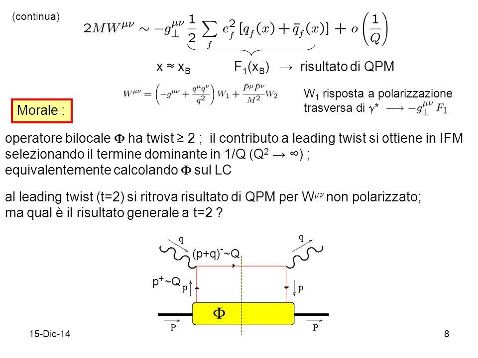 15-Dic-149 Decomposizione di  al leading twist Tr [γ + …] → Tr [γ +  5 …] → Tr [γ +  i  5 …] → Base di matrici di Dirac ν
