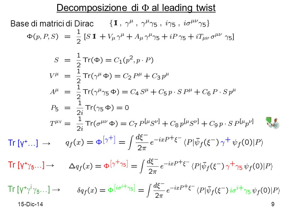 15-Dic-149 Decomposizione di  al leading twist Tr [γ + …] → Tr [γ +  5 …] → Tr [γ +  i  5 …] → Base di matrici di Dirac ν
