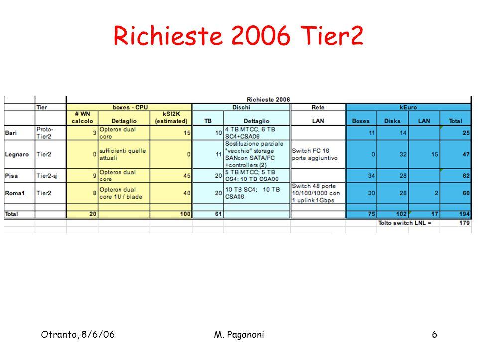 Otranto, 8/6/06M. Paganoni6 Richieste 2006 Tier2