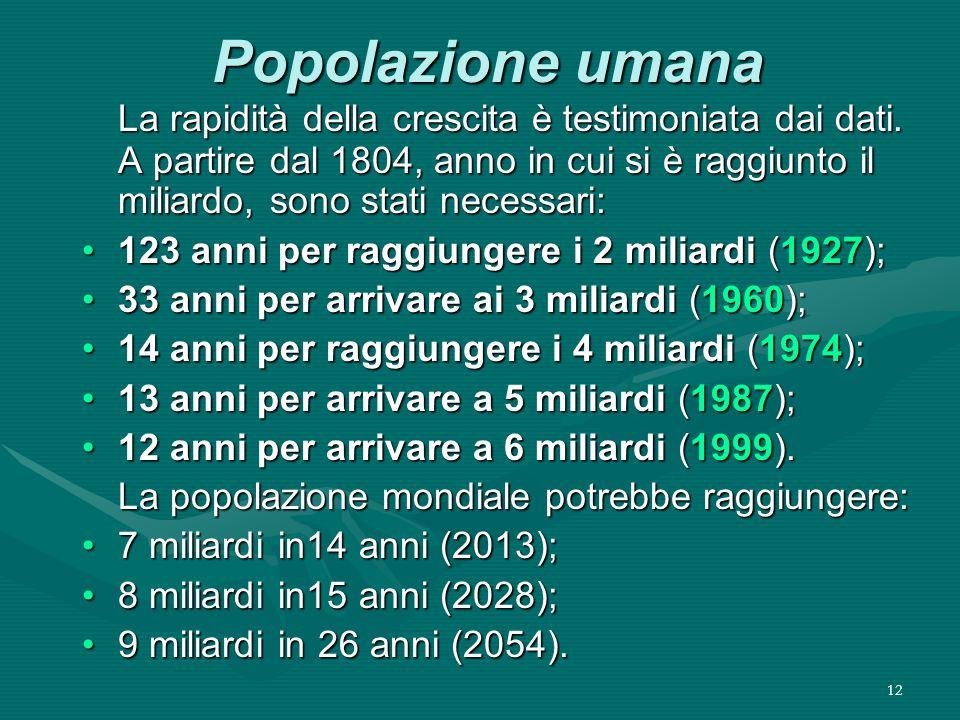 12 Popolazione umana La rapidità della crescita è testimoniata dai dati.