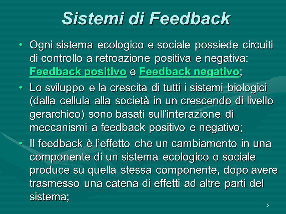 5 Sistemi di Feedback Ogni sistema ecologico e sociale possiede circuiti di controllo a retroazione positiva e negativa: Feedback positivo e Feedback negativo;Ogni sistema ecologico e sociale possiede circuiti di controllo a retroazione positiva e negativa: Feedback positivo e Feedback negativo; Lo sviluppo e la crescita di tutti i sistemi biologici (dalla cellula alla società in un crescendo di livello gerarchico) sono basati sull'interazione di meccanismi a feedback positivo e negativo;Lo sviluppo e la crescita di tutti i sistemi biologici (dalla cellula alla società in un crescendo di livello gerarchico) sono basati sull'interazione di meccanismi a feedback positivo e negativo; Il feedback è l'effetto che un cambiamento in una componente di un sistema ecologico o sociale produce su quella stessa componente, dopo avere trasmesso una catena di effetti ad altre parti del sistema;Il feedback è l'effetto che un cambiamento in una componente di un sistema ecologico o sociale produce su quella stessa componente, dopo avere trasmesso una catena di effetti ad altre parti del sistema;
