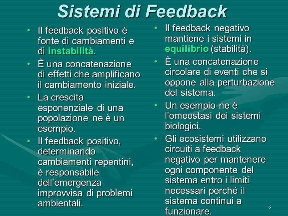 6 Sistemi di Feedback Il feedback positivo è fonte di cambiamenti e di instabilità.Il feedback positivo è fonte di cambiamenti e di instabilità.