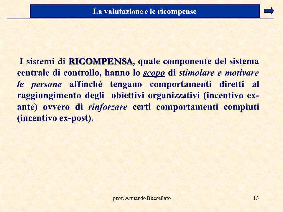 prof. Armando Buccellato13 La valutazione e le ricompense RICOMPENSA I sistemi di RICOMPENSA, quale componente del sistema centrale di controllo, hann