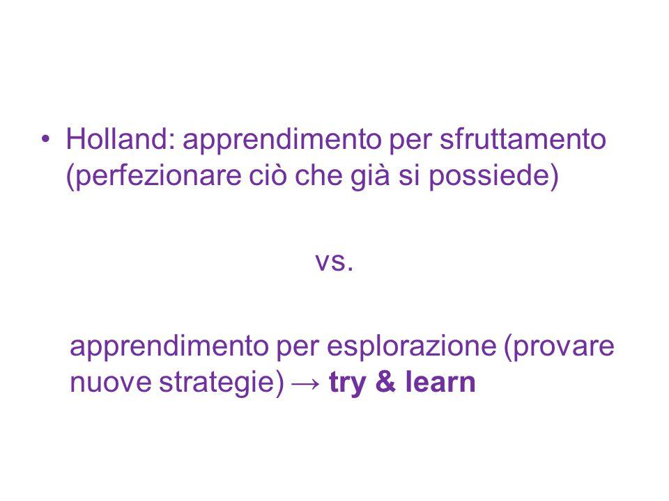 Holland: apprendimento per sfruttamento (perfezionare ciò che già si possiede) vs. apprendimento per esplorazione (provare nuove strategie) → try & le
