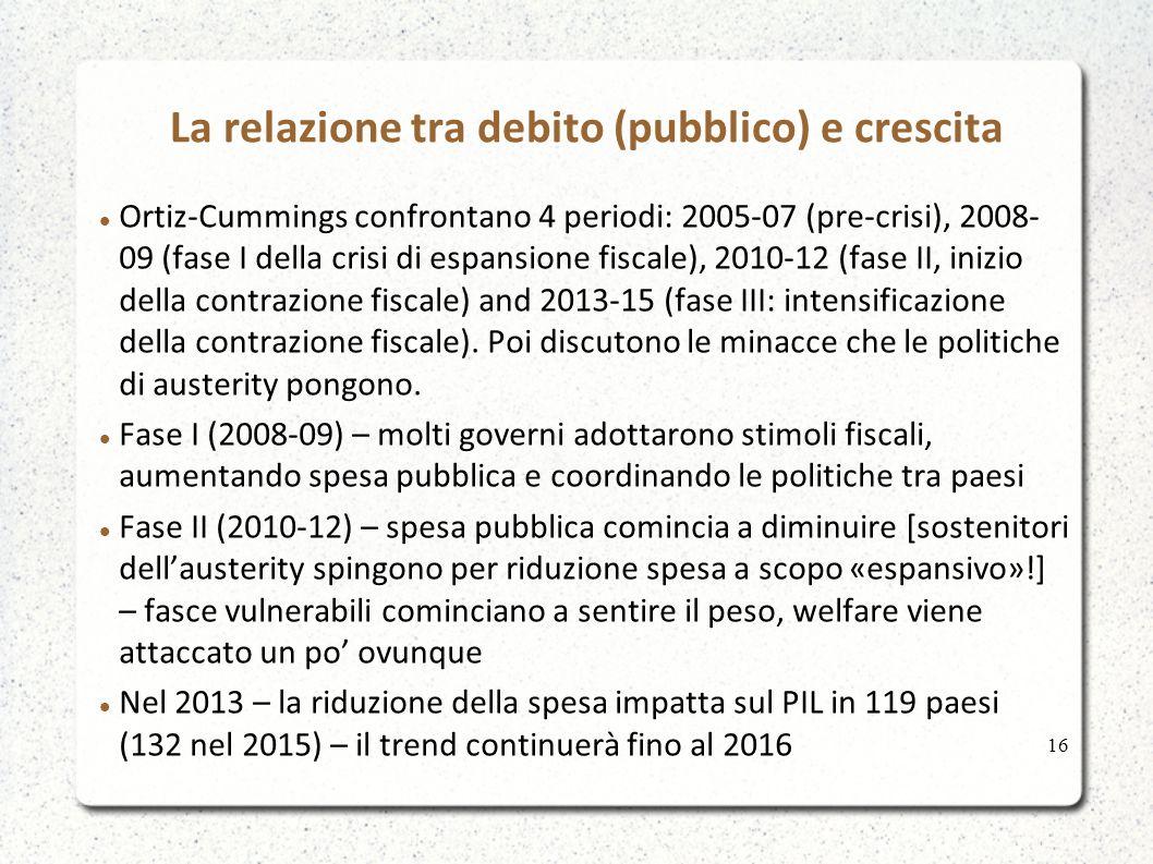 La relazione tra debito (pubblico) e crescita Ortiz-Cummings confrontano 4 periodi: 2005-07 (pre-crisi), 2008- 09 (fase I della crisi di espansione fiscale), 2010-12 (fase II, inizio della contrazione fiscale) and 2013-15 (fase III: intensificazione della contrazione fiscale).
