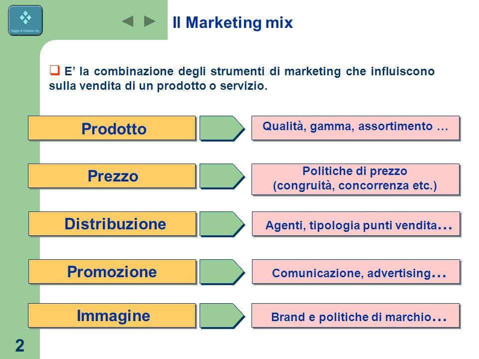 2 Il Marketing mix Prodotto Promozione Distribuzione Prezzo Immagine  E' la combinazione degli strumenti di marketing che influiscono sulla vendita di un prodotto o servizio.