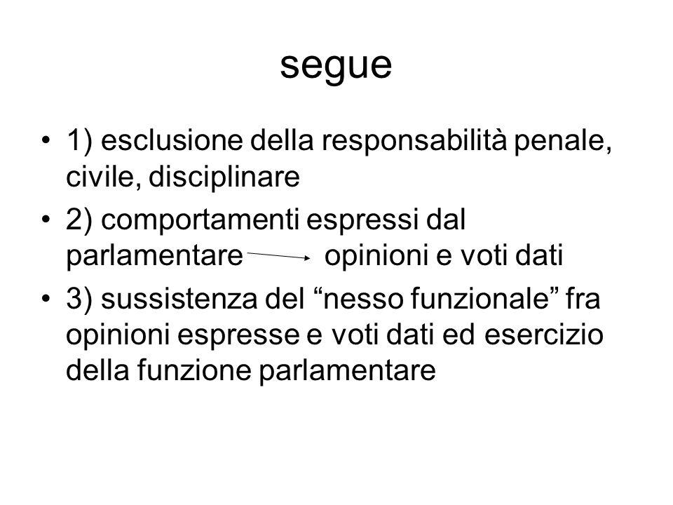segue 1) esclusione della responsabilità penale, civile, disciplinare 2) comportamenti espressi dal parlamentare opinioni e voti dati 3) sussistenza d