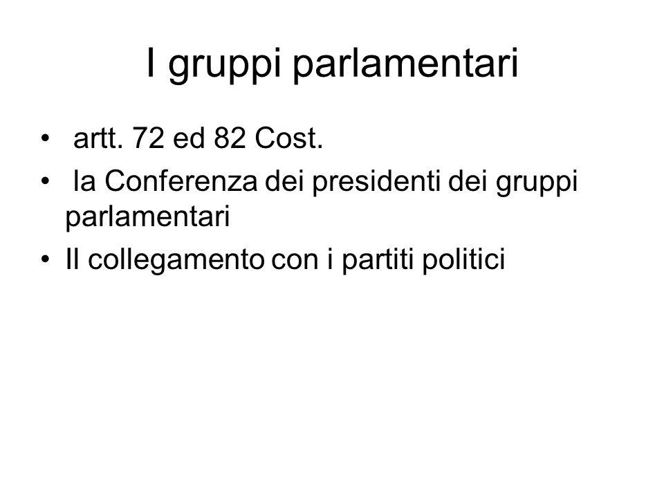 I gruppi parlamentari artt. 72 ed 82 Cost. la Conferenza dei presidenti dei gruppi parlamentari Il collegamento con i partiti politici