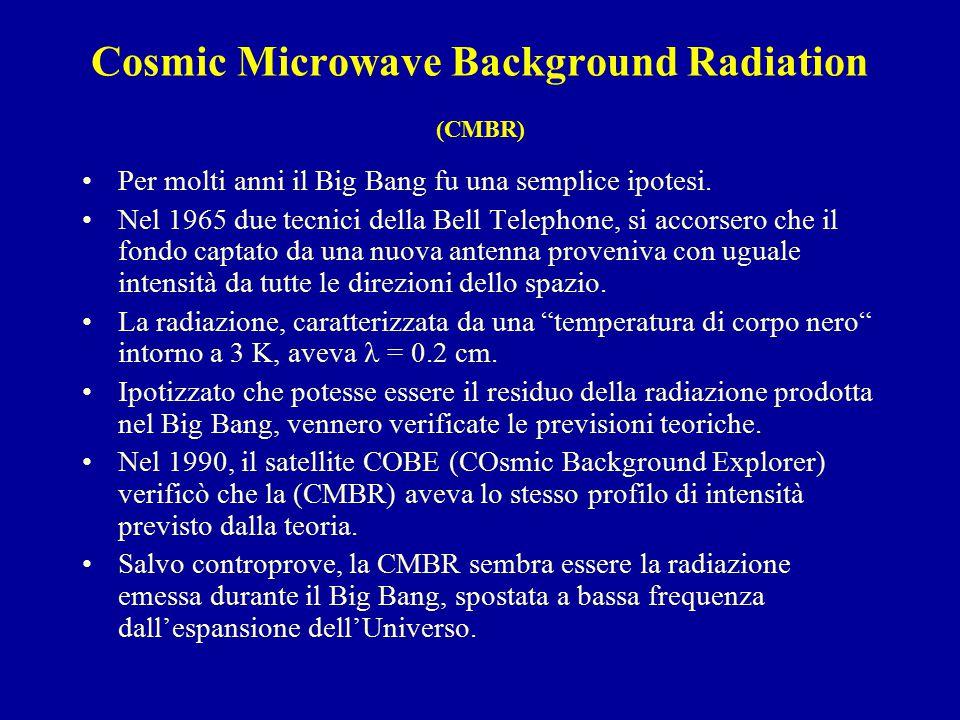 Cosmic Microwave Background Radiation (CMBR) Per molti anni il Big Bang fu una semplice ipotesi. Nel 1965 due tecnici della Bell Telephone, si accorse