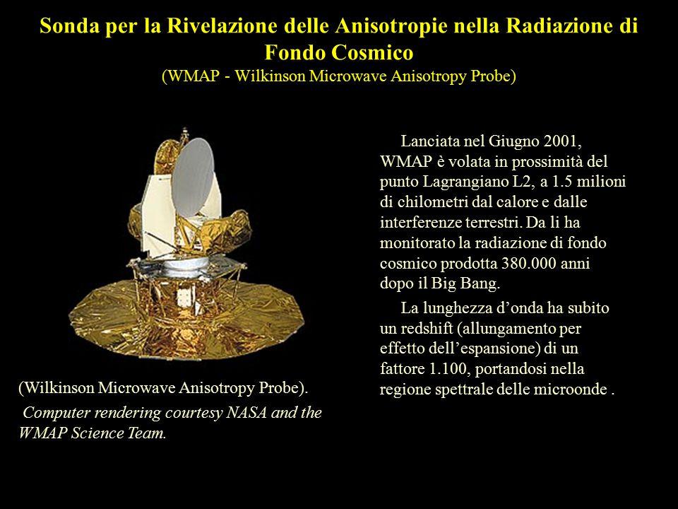 Sonda per la Rivelazione delle Anisotropie nella Radiazione di Fondo Cosmico (WMAP - Wilkinson Microwave Anisotropy Probe) Lanciata nel Giugno 2001, W