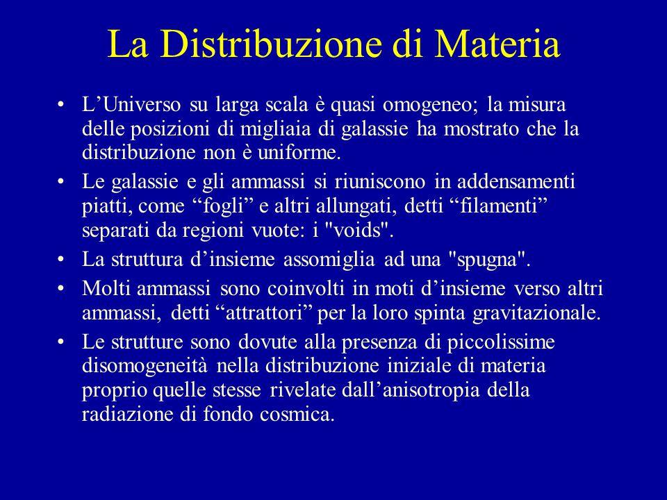 La Distribuzione di Materia L'Universo su larga scala è quasi omogeneo; la misura delle posizioni di migliaia di galassie ha mostrato che la distribuz