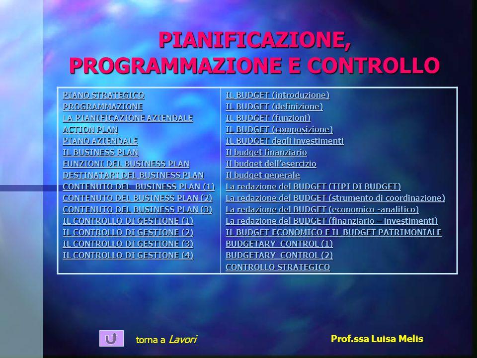 PIANIFICAZIONE, PROGRAMMAZIONE E CONTROLLO PIANO STRATEGICO PIANO STRATEGICO PROGRAMMAZIONE LA PIANIFICAZIONE AZIENDALE LA PIANIFICAZIONE AZIENDALE ACTION PLAN ACTION PLAN PIANO AZIENDALE PIANO AZIENDALE IL BUSINESS PLAN IL BUSINESS PLAN FUNZIONI DEL BUSINESS PLAN FUNZIONI DEL BUSINESS PLAN DESTINATARI DEL BUSINESS PLAN DESTINATARI DEL BUSINESS PLAN CONTENUTO DEL BUSINESS PLAN (1) CONTENUTO DEL BUSINESS PLAN (1) CONTENUTO DEL BUSINESS PLAN (2) CONTENUTO DEL BUSINESS PLAN (2) CONTENUTO DEL BUSINESS PLAN (3) CONTENUTO DEL BUSINESS PLAN (3) IL CONTROLLO DI GESTIONE (1) IL CONTROLLO DI GESTIONE (1) IL CONTROLLO DI GESTIONE (2) IL CONTROLLO DI GESTIONE (2) IL CONTROLLO DI GESTIONE (3) IL CONTROLLO DI GESTIONE (3) IL CONTROLLO DI GESTIONE (4) IL CONTROLLO DI GESTIONE (4) IL BUDGET (introduzione) IL BUDGET (introduzione) IL BUDGET (definizione) IL BUDGET (definizione) IL BUDGET (funzioni) IL BUDGET (funzioni) IL BUDGET (composizione) IL BUDGET (composizione) IL BUDGET degli investimenti IL BUDGET degli investimenti Il budget finanziario Il budget finanziario Il budget dell'esercizio Il budget dell'esercizio Il budget generale Il budget generale La redazione del BUDGET (TIPI DI BUDGET) La redazione del BUDGET (TIPI DI BUDGET) La redazione del BUDGET (strumento di coordinazione) La redazione del BUDGET (strumento di coordinazione) La redazione del BUDGET (economico -analitico) La redazione del BUDGET (economico -analitico) La redazione del BUDGET (finanziario – investimenti) La redazione del BUDGET (finanziario – investimenti) IL BUDGET ECONOMICO E IL BUDGET PATRIMONIALE IL BUDGET ECONOMICO E IL BUDGET PATRIMONIALE BUDGETARY CONTROL (1) BUDGETARY CONTROL (1) BUDGETARY CONTROL (2) BUDGETARY CONTROL (2) CONTROLLO STRATEGICO CONTROLLO STRATEGICO Prof.ssa Luisa Melis torna a Lavori