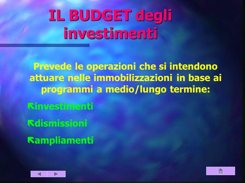 IL BUDGET degli investimenti Prevede le operazioni che si intendono attuare nelle immobilizzazioni in base ai programmi a medio/lungo termine: ë investimenti ë dismissioni ë ampliamenti
