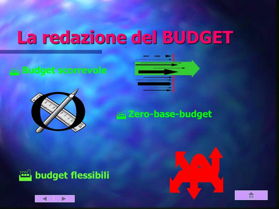  Budget scorrevole  Zero-base-budget  budget flessibili La redazione del BUDGET (TIPI DI BUDGET) La redazione del BUDGET (TIPI DI BUDGET)