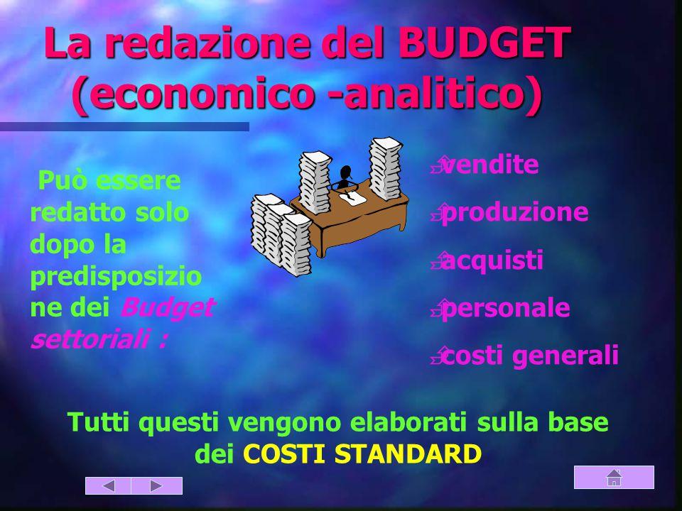 La redazione del BUDGET (economico -analitico) Può essere redatto solo dopo la predisposizio ne dei Budget settoriali :  vendite  produzione  acquisti  personale  costi generali Tutti questi vengono elaborati sulla base dei COSTI STANDARD