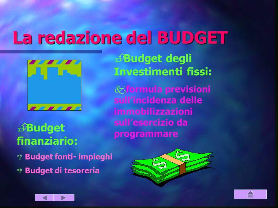 La redazione del BUDGET (finanziario – investimenti)  Budget degli Investimenti fissi: kformula previsioni sull'incidenza delle immobilizzazioni sull'esercizio da programmare  Budget finanziario: U Budget fonti- impieghi U Budget di tesoreria