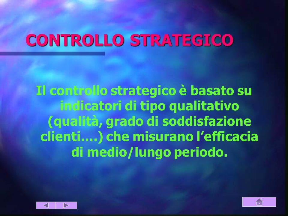 CONTROLLO STRATEGICO Il controllo strategico è basato su indicatori di tipo qualitativo (qualità, grado di soddisfazione clienti….) che misurano l'efficacia di medio/lungo periodo.