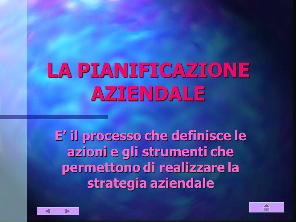 LA PIANIFICAZIONE AZIENDALE E' il processo che definisce le azioni e gli strumenti che permettono di realizzare la strategia aziendale