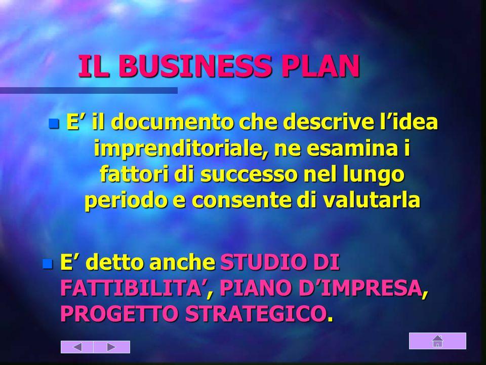 IL BUSINESS PLAN n E' il documento che descrive l'idea imprenditoriale, ne esamina i fattori di successo nel lungo periodo e consente di valutarla n E' detto anche STUDIO DI FATTIBILITA', PIANO D'IMPRESA, PROGETTO STRATEGICO.